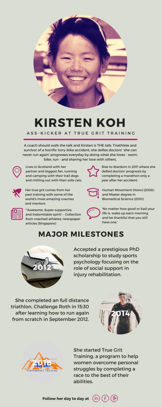Kirsten Koh (2)